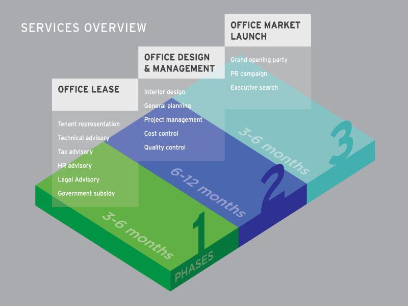 sih_infografika