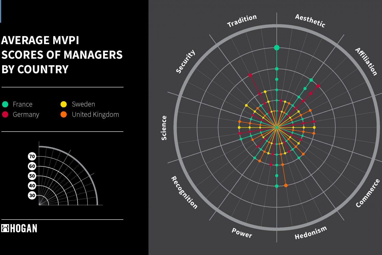 AVG_comparison_infograph